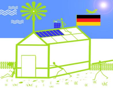 efficacité énergétique, changement climatique, investissements